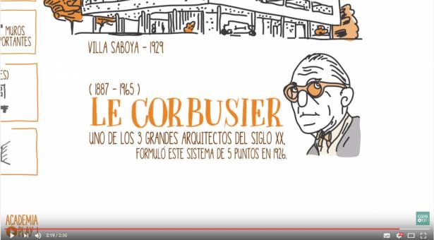 VIDEO: 5 puntos para una Nueva Arquitectura – Le Corbusier