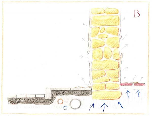 Parte de la secuencia de degradación de un muro de piedra_MSG