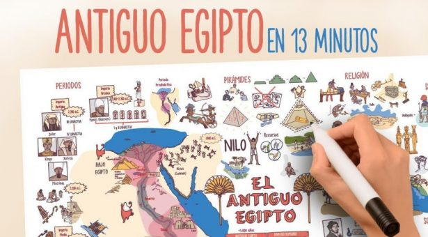 "VÍDEO:  ""El Antiguo Egipto en 13 minutos"""
