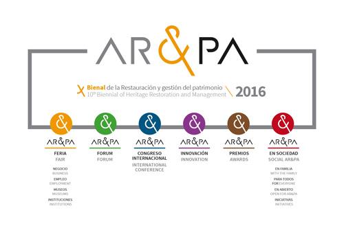 organigrama-arpa-2016